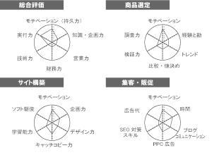 2009_0208_chart_2